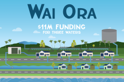 Three Waters Funding 01